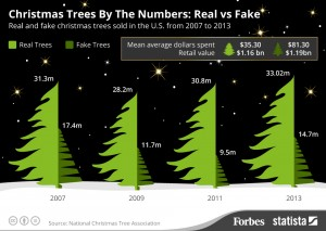 20141217_ChristmasTrees_Fo